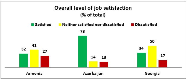 dissatisfaction dissertation employee turnover