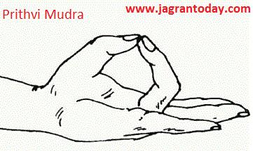 Prithvi Mudraa or Uske Labh