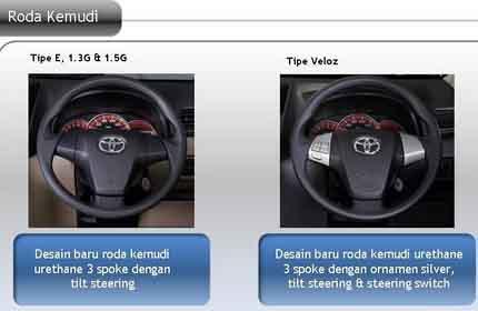 Kekurangan Grand New Avanza Veloz 1.3 Harga G M/t Varian Teratas All Mobilku Org Interior