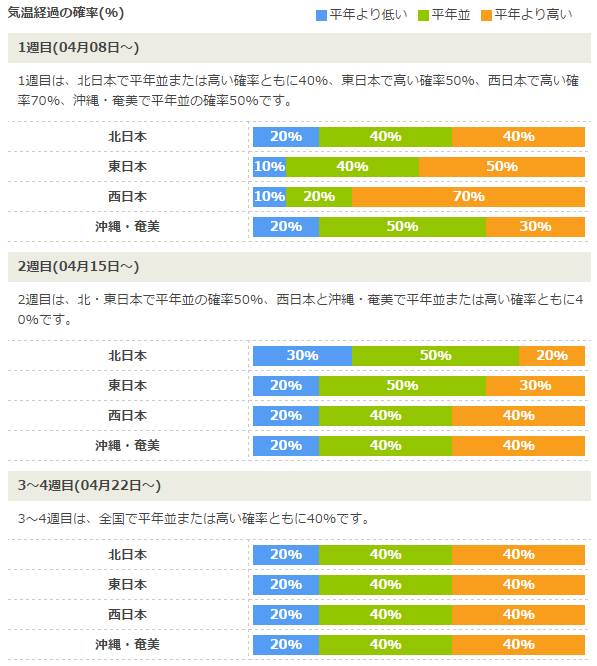 日本櫻花預測2017 - 花小錢去旅行