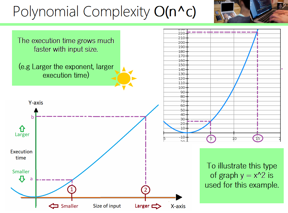 path complexity of the class binary Complexity classes p and np the machine accepts as long as there is one accepting computational path, whereas each computational path has to fail for it to reject sometimes the complexity classes p, np, and co-np are also discussed without invoking the turing machine model.