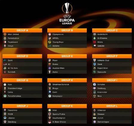Sorteggi Europa League Roma Inter Fiorentina Sassuolo
