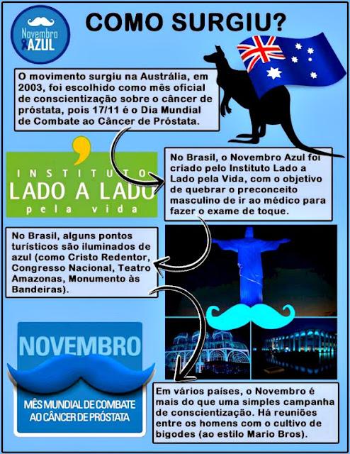 Novembro azul, 7 dicas para prevenir câncer de próstata