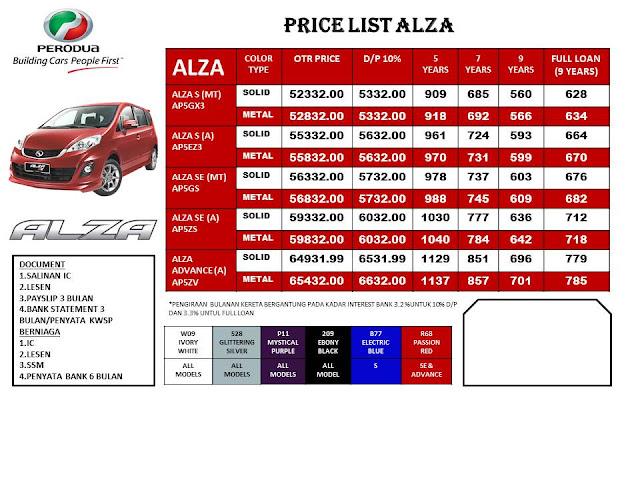Senarai Harga Perodua Alza Baharu