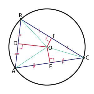 định lý về đường tròn ngoại tiếp của tam giác