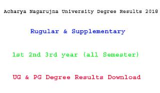 ANU Degree Results 2018