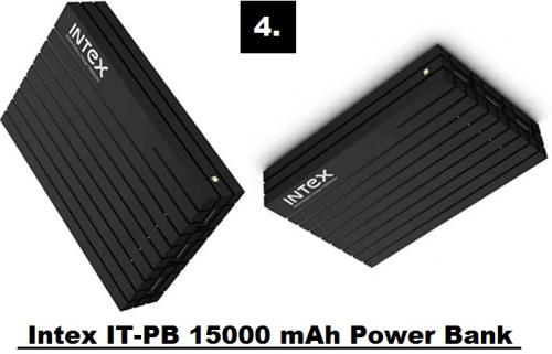 best battery bank under 2000