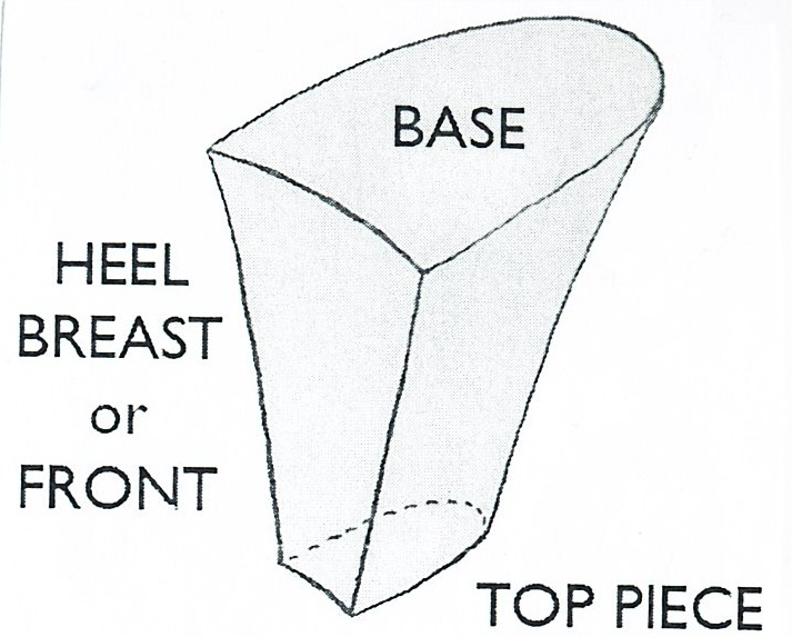 diagram of heel structure