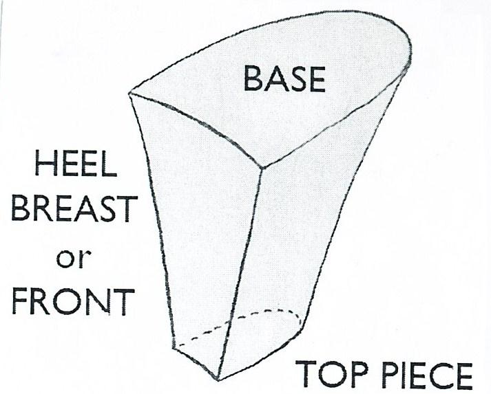 diagram of heel structure