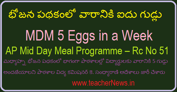 AP MDM 5 Eggs in a week in AP Mid Day Meal Programme