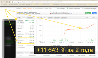 http://www.myfxbook.com/members/DocentFx/d-fxtrend-setka52-money-bear/1683379