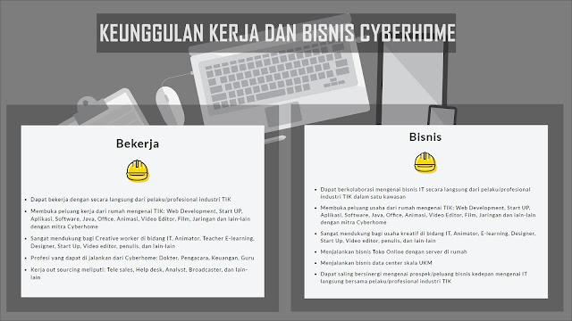 Keunggulan Kerja dan Bisnis Cyberhome