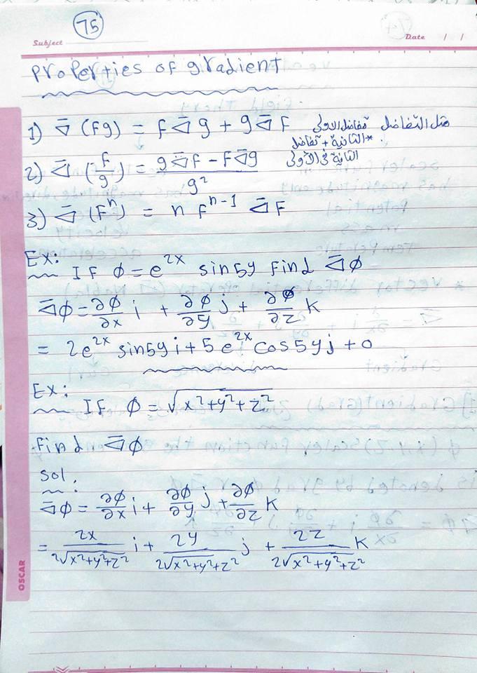 properties of gradient