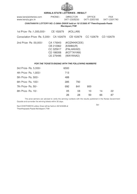 Kerala Lottery Result CHAITHANYA (C-266) on December 18, 2008.
