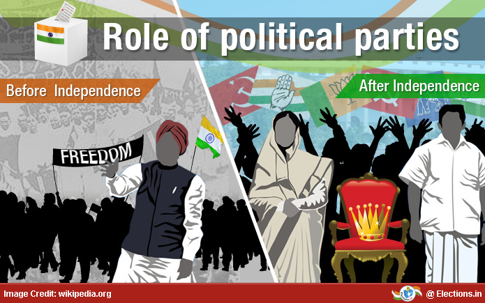 role of political parties in india essay The role of regional parties in the national elections ranks of other all-india parties many of contemporary india's regional political.
