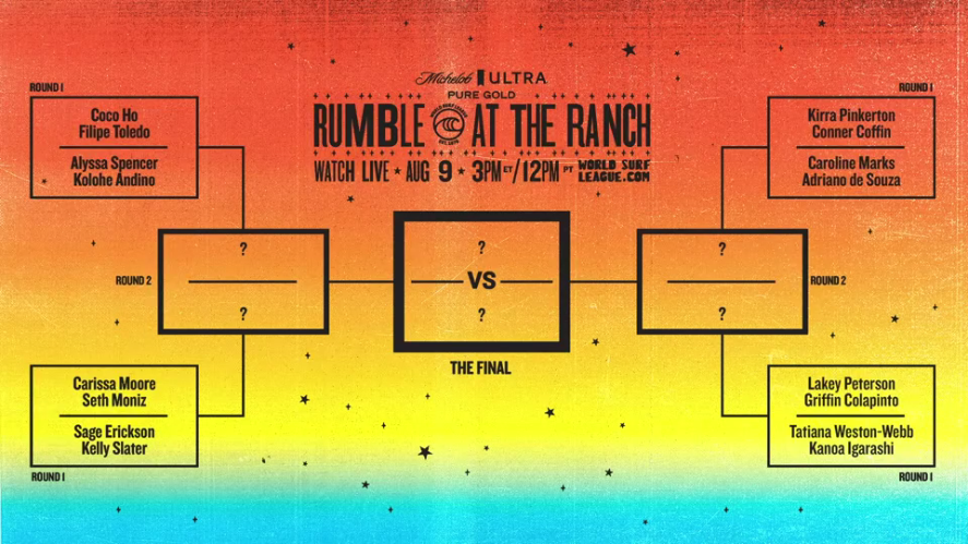 Toledo Moore Slater Lead A Star-Studded Field Headed For The Rumble at the Ranch SURF BREAKS