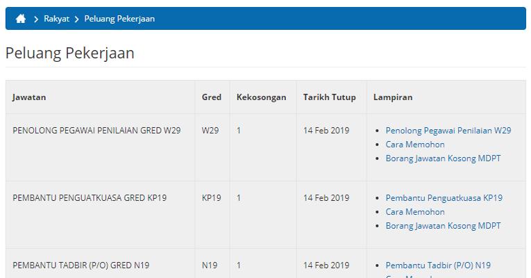 Jawatan Kosong di Majlis Daerah Padang Terap 2019