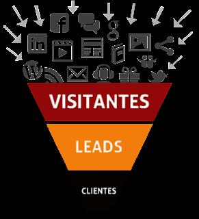 Transformar trafego em lead e cliente