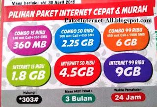 Kode Paket Internet Telkomsel Termurah