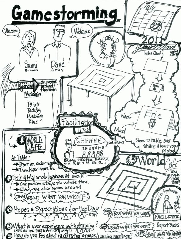 magazine storyboard template - desatando la creatividad con garabatos designaholic