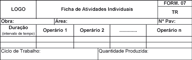 FORMULÁRIOS PARA APLICAÇÃO DA METODOLOGIA DE RACIONALIZAÇÃO EM CANTEIROS DE OBRAS