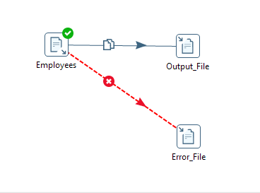 csv input step transformation pdi