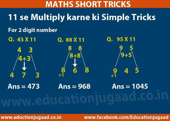 maths-tricks-in-hindi