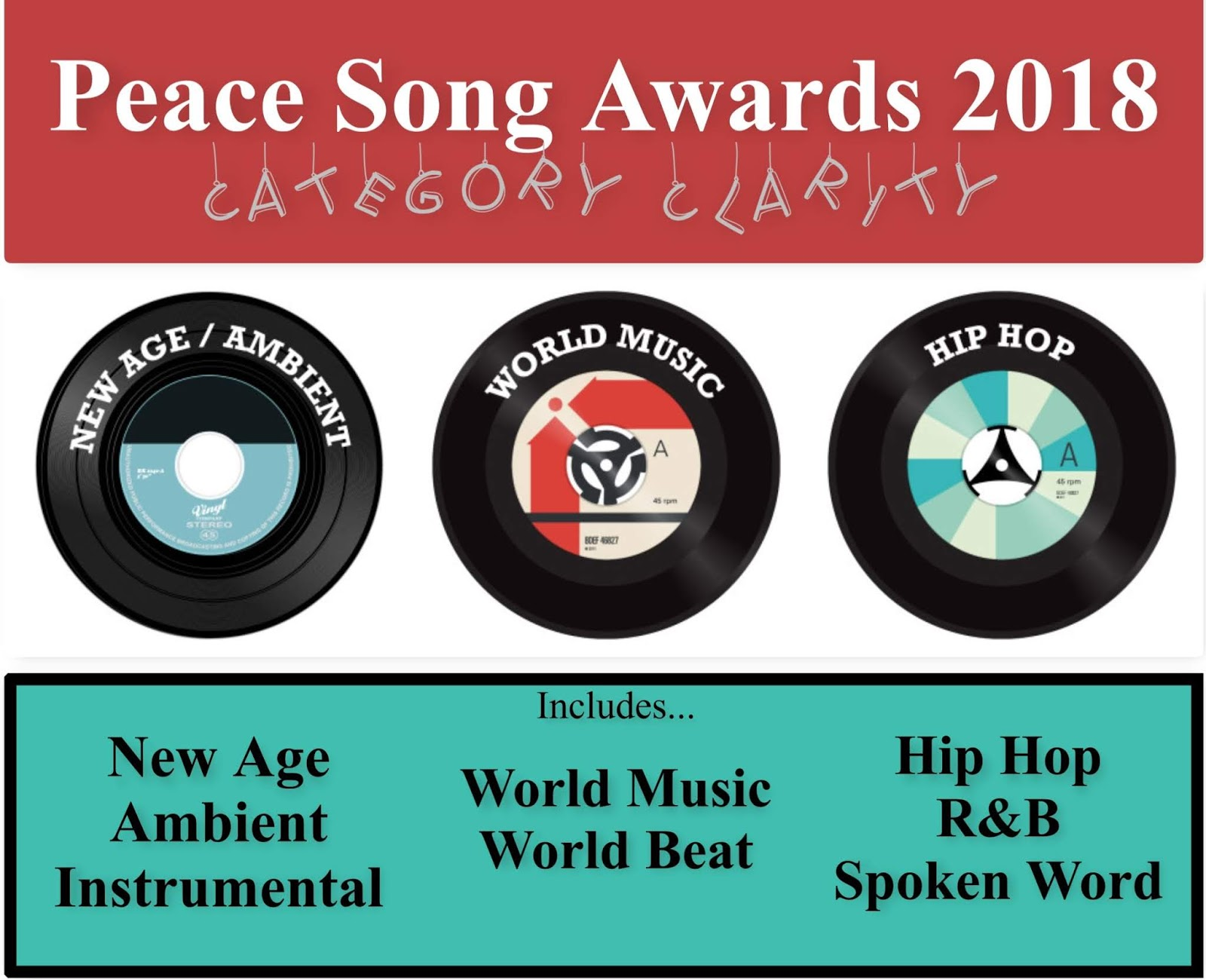 BE DIFFERENTLY : 3rd ANNUAL PEACE SONG AWARDS, JUDGED BY GRAMMY AND