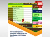 Download Aplikasi Pengolah Nilai Ijazah SD Kurikulum 2013 Tahun 2017