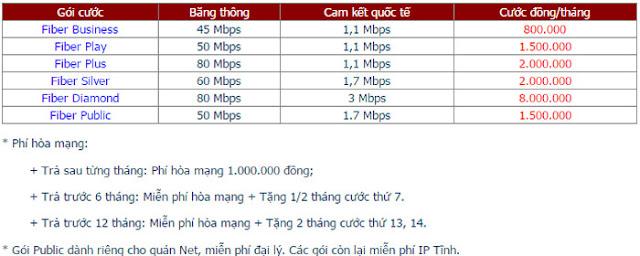 Đăng Ký Internet FPT Phường Đồng Mai 3