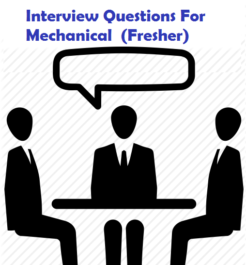 as400 admin interview questions and answers pdf