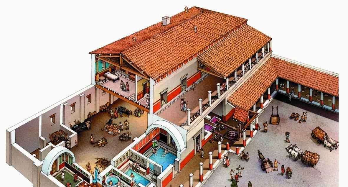 Casa romana y Derechos reales de garantia