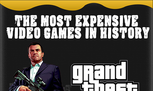 most expensive video games - infographic