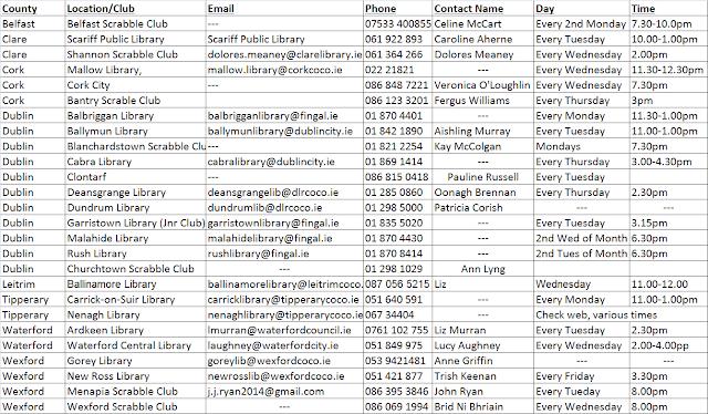 Scrabble Clubs in Ireland