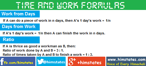 Time-and-work-formulas