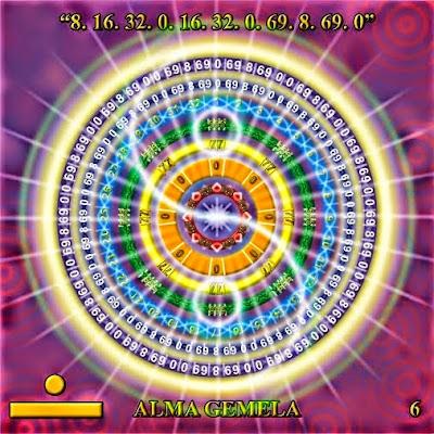 Códigos de Alineación Espiritual