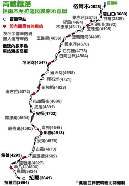 青藏鐵路沿途海拔變化