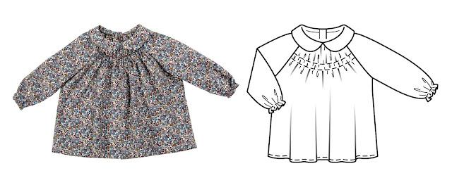burda 10/2017 çocuk elbise
