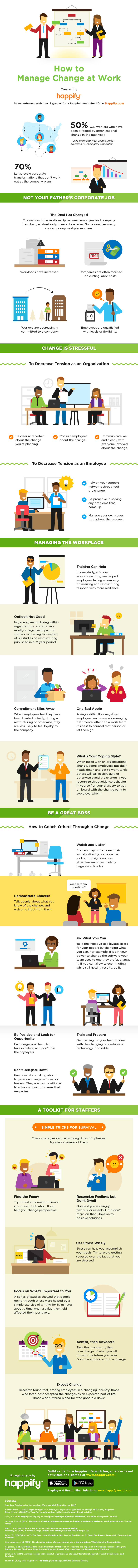 How to Manage Change in the Workplace - #infographic