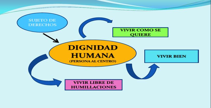 Diplomado Virtual -: MODULO IV