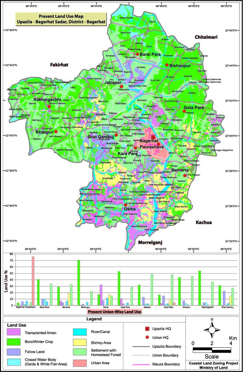 Bagerhat Sadar Upazila Land Use Mouza Map Bagerhat District Bangladesh