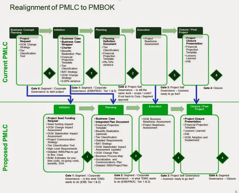 ustcer  pmlc  overview