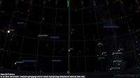 31.07.2018  Położenie Marsa w czasie górowania w dzień największego zbliżenia do Ziemi od sierpnia 2003 roku. Mapa dla Krakowa - elewacja około 14 stopni. Górna granica mapy wyznacza elewację 45 stopni nad horyzontem, tj. połowę drogi od horyzontu do zenitu.
