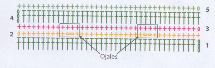 esquema crochet usado en la vista del cárdigan de motivos ganchillo