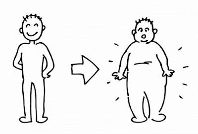 cara menambah berat badan secara alami