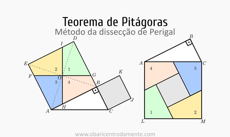 Prova do teorema de Pitágoras - método da dissecção de Perigal