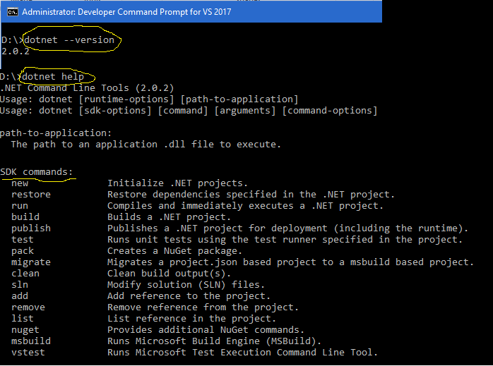 .net core command line interface