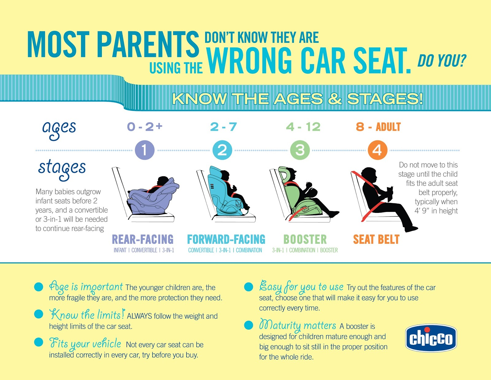 Car Seat Safety Tips From Chicco (Child Passenger Safety