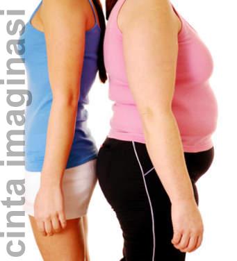 10 Tanda Seseorang Mengalami Obesitas