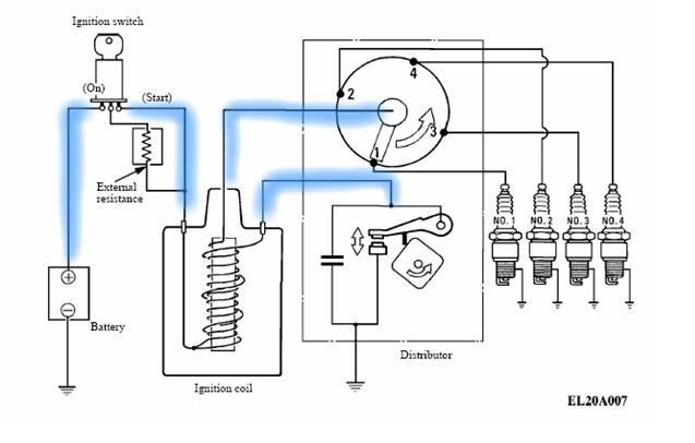 jelaskan sistem pengapian sepeda motor